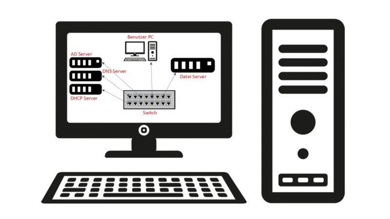 Ein Netzwerk erstellen, virtuell! Aber wie geht das?